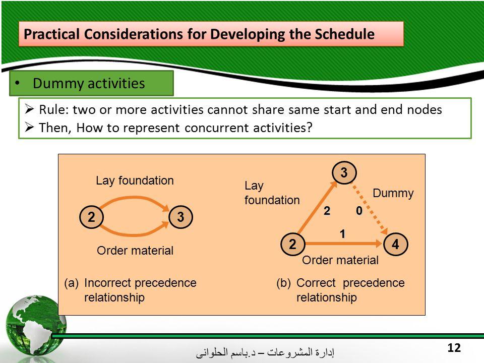 إدارة المشروعات – د. باسم الحلوانى 12 Practical Considerations for Developing the Schedule Dummy activities  Rule: two or more activities cannot shar