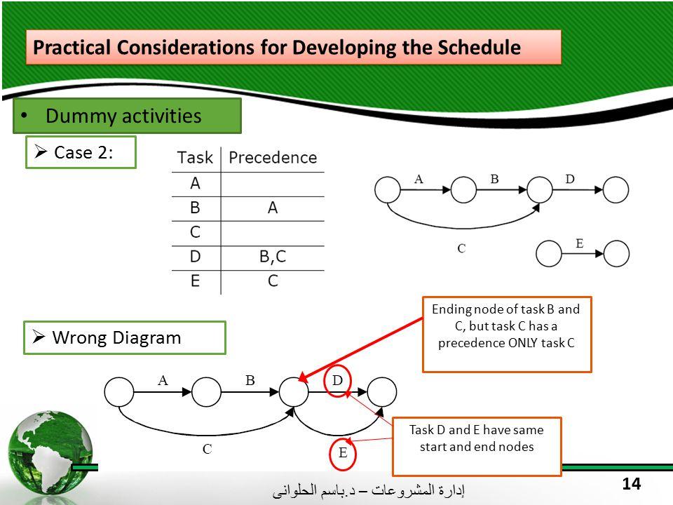 إدارة المشروعات – د. باسم الحلوانى 14 Practical Considerations for Developing the Schedule Dummy activities  Case 2: Ending node of task B and C, but