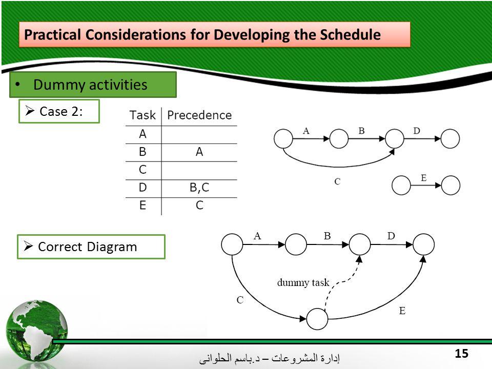 إدارة المشروعات – د. باسم الحلوانى 15 Practical Considerations for Developing the Schedule Dummy activities  Case 2:  Correct Diagram