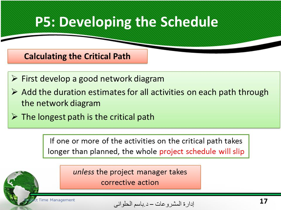 إدارة المشروعات – د. باسم الحلوانى 17 P5: Developing the Schedule Calculating the Critical Path  First develop a good network diagram  Add the durat