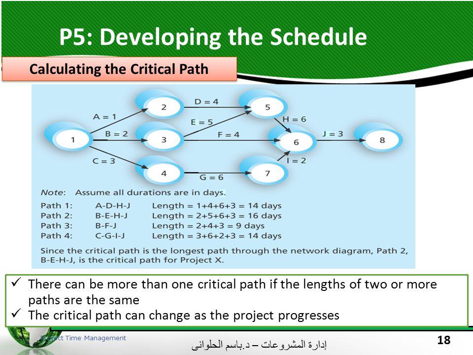 إدارة المشروعات – د. باسم الحلوانى 18 P5: Developing the Schedule Calculating the Critical Path 18 Project Time Management There can be more than one