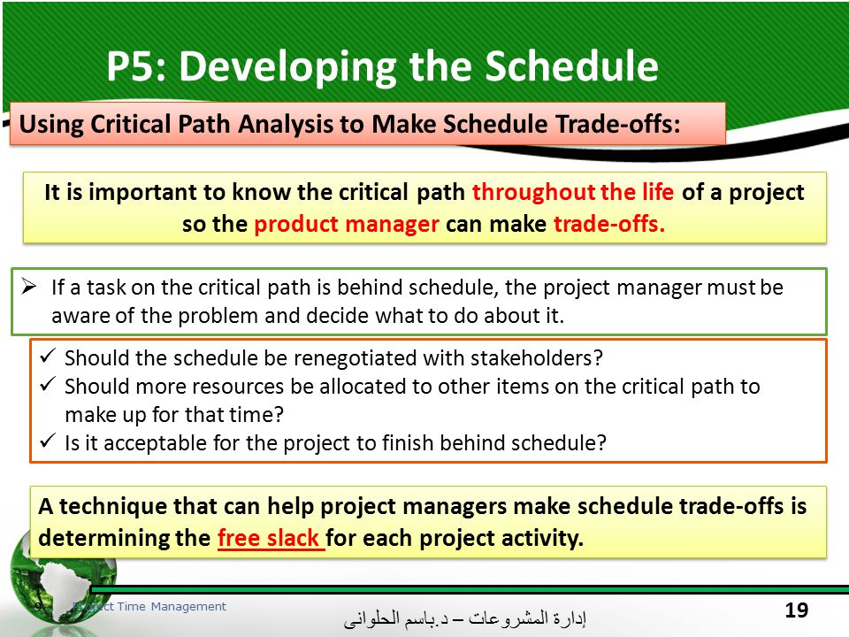إدارة المشروعات – د. باسم الحلوانى 19 P5: Developing the Schedule Using Critical Path Analysis to Make Schedule Trade-offs: 19 Project Time Management
