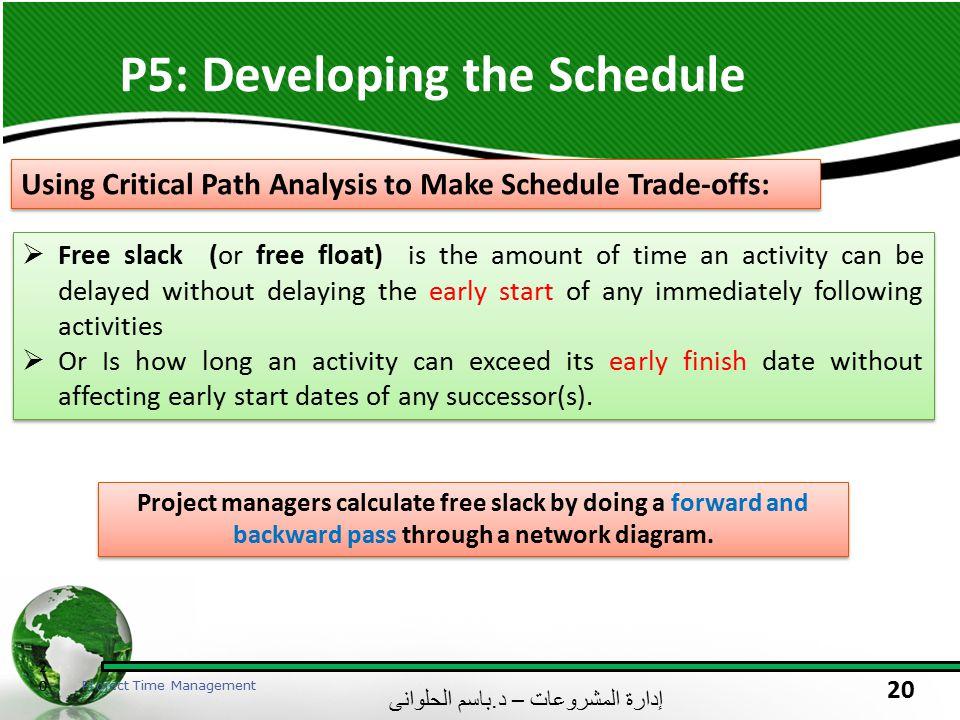 إدارة المشروعات – د. باسم الحلوانى 20 P5: Developing the Schedule Using Critical Path Analysis to Make Schedule Trade-offs: 20 Project Time Management