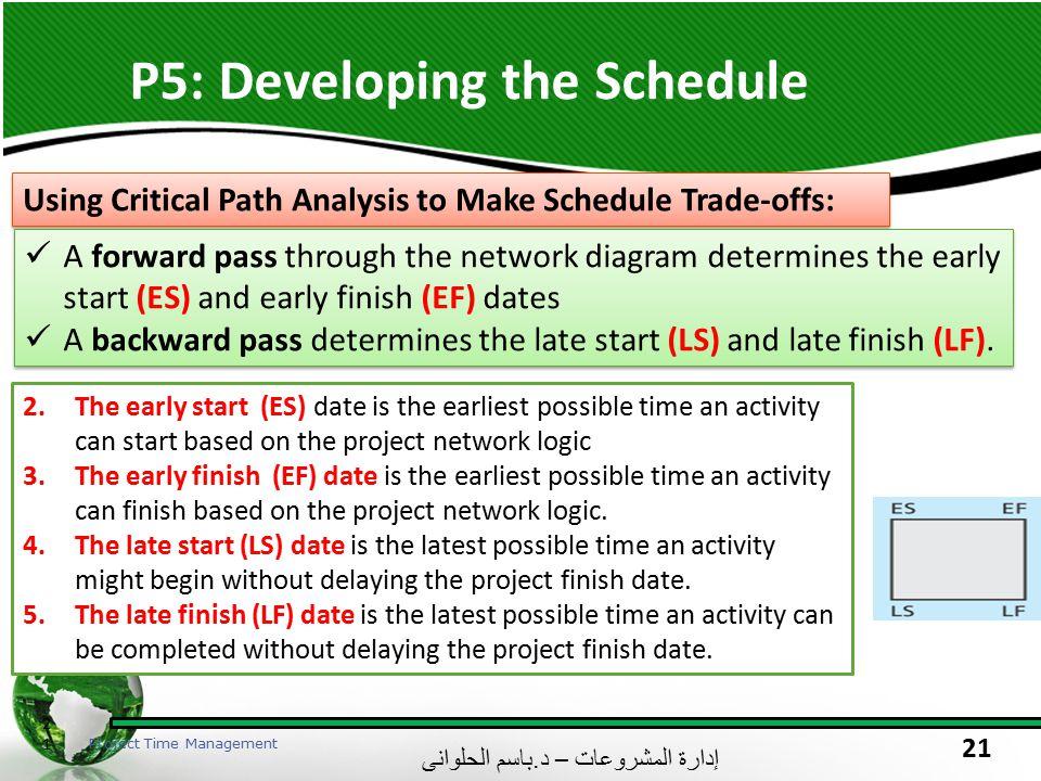 إدارة المشروعات – د. باسم الحلوانى 21 P5: Developing the Schedule Using Critical Path Analysis to Make Schedule Trade-offs: 21 Project Time Management