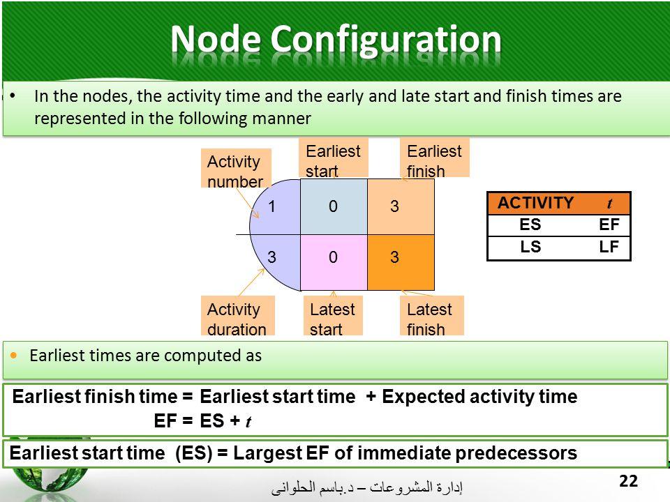 إدارة المشروعات – د. باسم الحلوانى 22 22 In the nodes, the activity time and the early and late start and finish times are represented in the followin