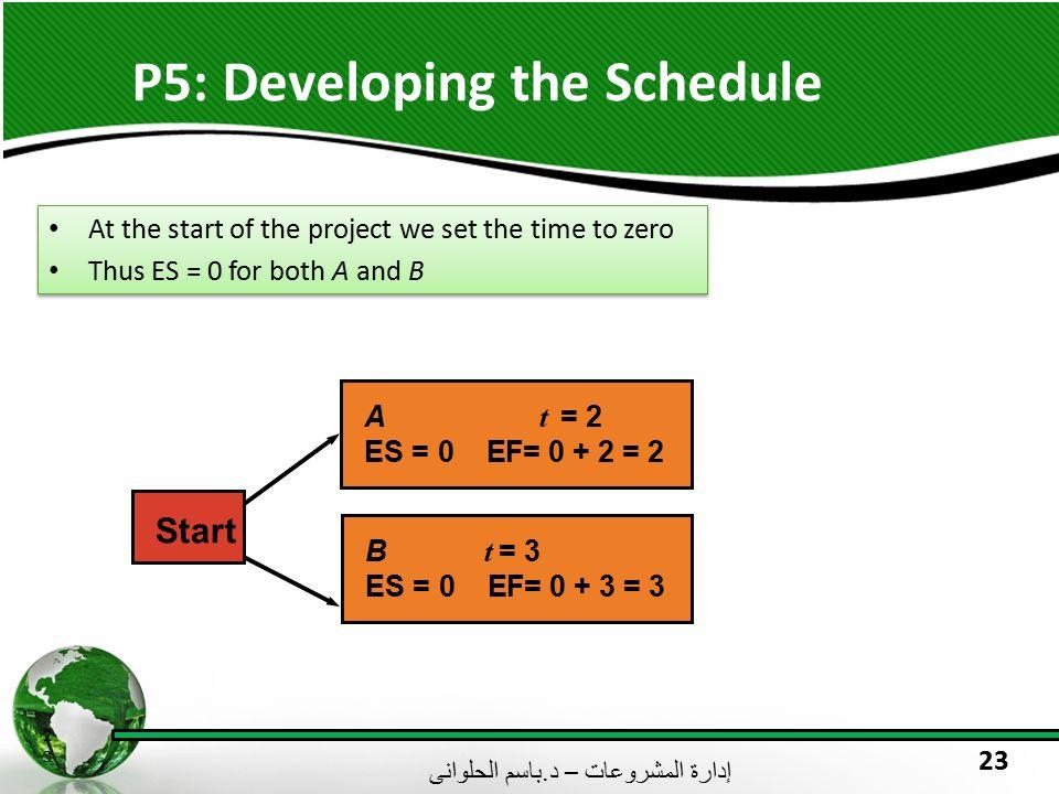 إدارة المشروعات – د. باسم الحلوانى 23 P5: Developing the Schedule 23 At the start of the project we set the time to zero Thus ES = 0 for both A and B