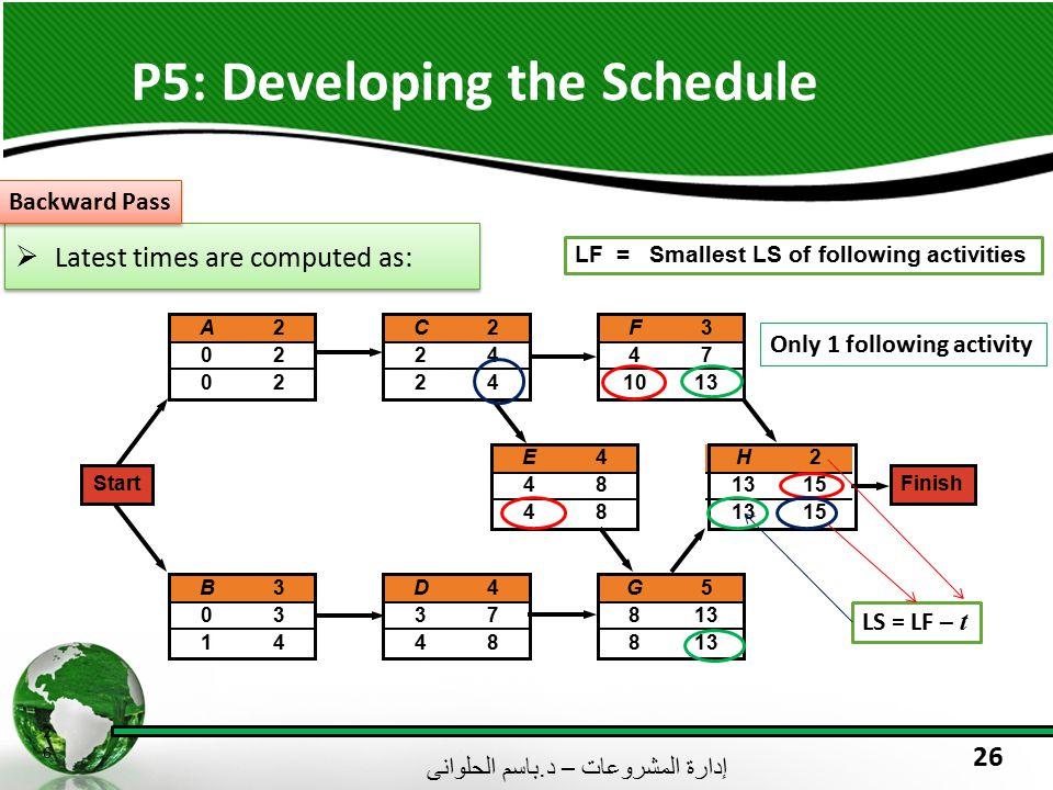 إدارة المشروعات – د. باسم الحلوانى 26 P5: Developing the Schedule 26  Latest times are computed as: A20202A20202 C22424C22424 H2 1315 E44848E44848 B3