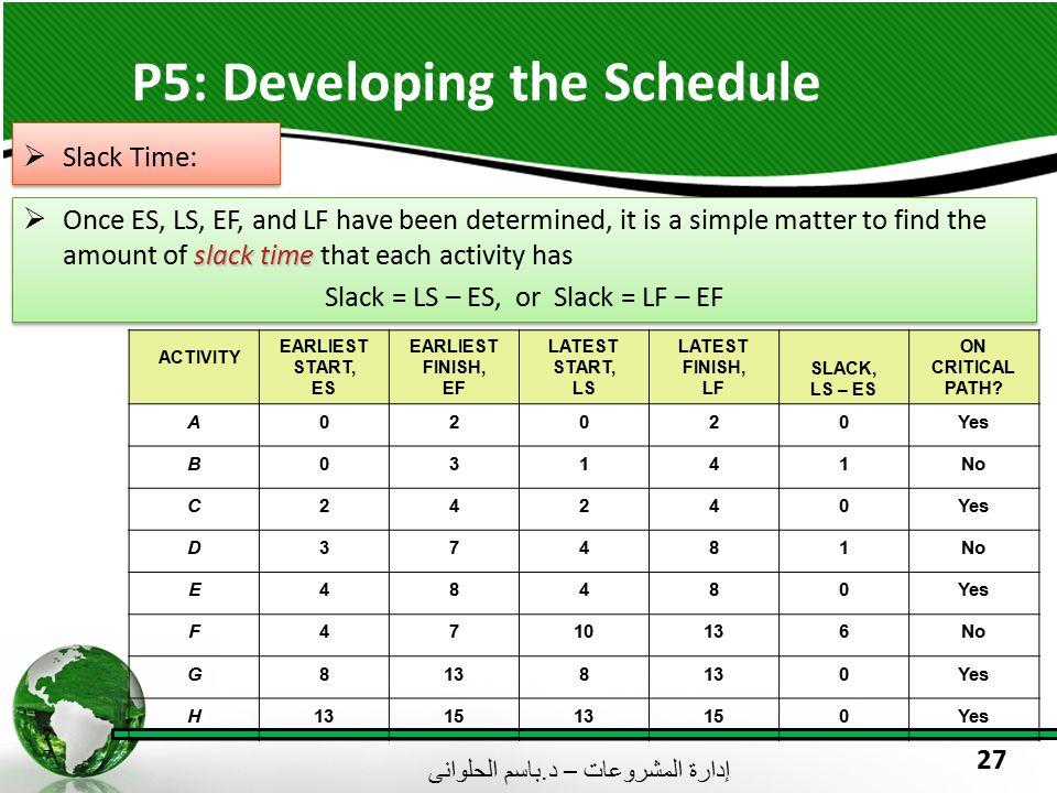 إدارة المشروعات – د. باسم الحلوانى 27 P5: Developing the Schedule 27  Slack Time: slack time  Once ES, LS, EF, and LF have been determined, it is a