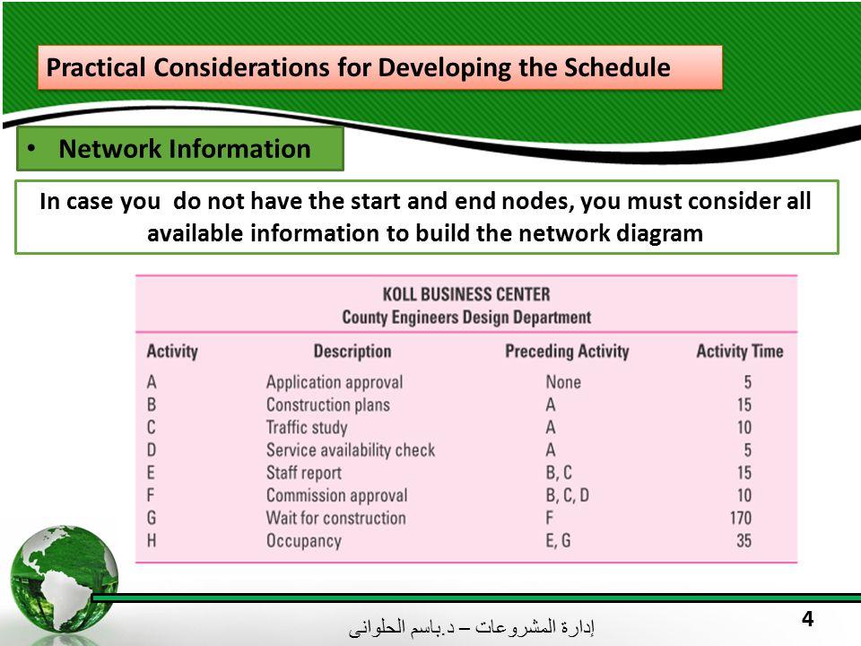 إدارة المشروعات – د. باسم الحلوانى 4 Practical Considerations for Developing the Schedule Network Information In case you do not have the start and en