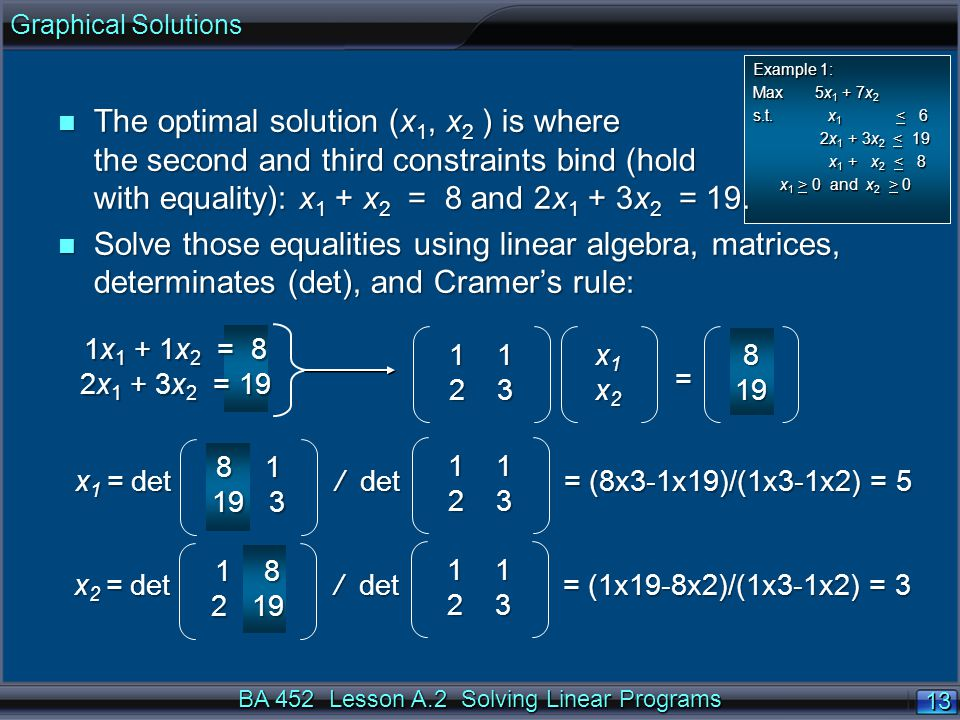 BA 452 Lesson A.2 Solving Linear Programs 13 1111232311112323 x1x1x2x2x1x1x2x2819 = x 1 = det / det = (8x3-1x19)/(1x3-1x2) = 5 8 1 19 3 1111232311112323 x 2 = det / det = (1x19-8x2)/(1x3-1x2) = 3 1 8 2 19 1111232311112323 1x 1 + 1x 2 = 8 2x 1 + 3x 2 = 19 Example 1: Max 5x 1 + 7x 2 s.t.