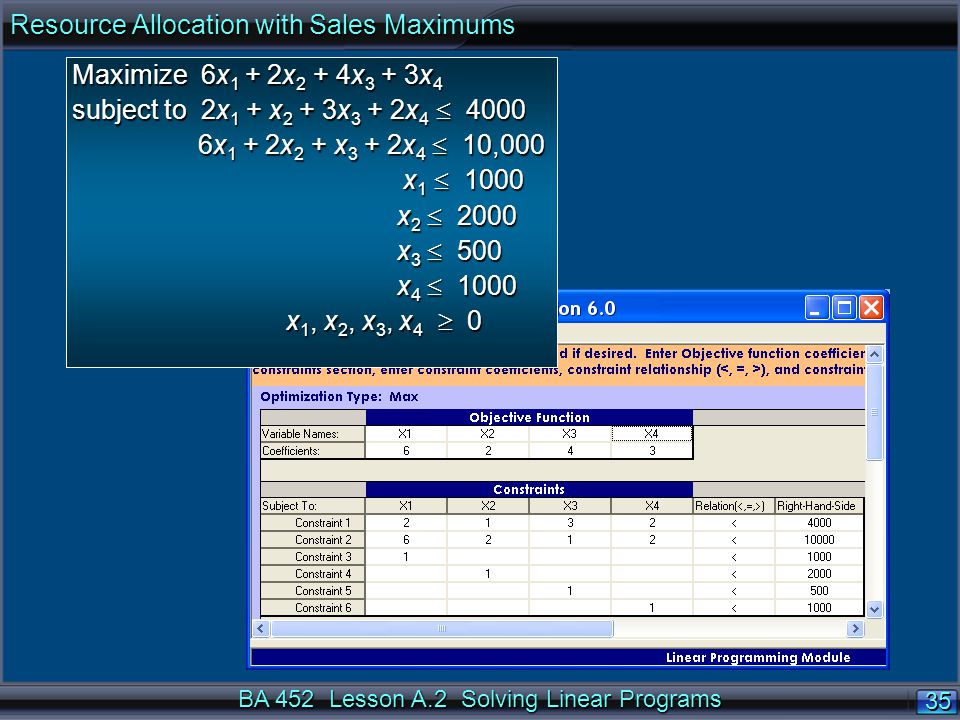 BA 452 Lesson A.2 Solving Linear Programs 35 Resource Allocation with Sales Maximums Maximize 6x 1 + 2x 2 + 4x 3 + 3x 4 subject to 2x 1 + x 2 + 3x 3 + 2x 4  4000 6x 1 + 2x 2 + x 3 + 2x 4  10,000 6x 1 + 2x 2 + x 3 + 2x 4  10,000 x 1  1000 x 1  1000 x 2  2000 x 2  2000 x 3  500 x 3  500 x 4  1000 x 4  1000 x 1, x 2, x 3, x 4  0 x 1, x 2, x 3, x 4  0