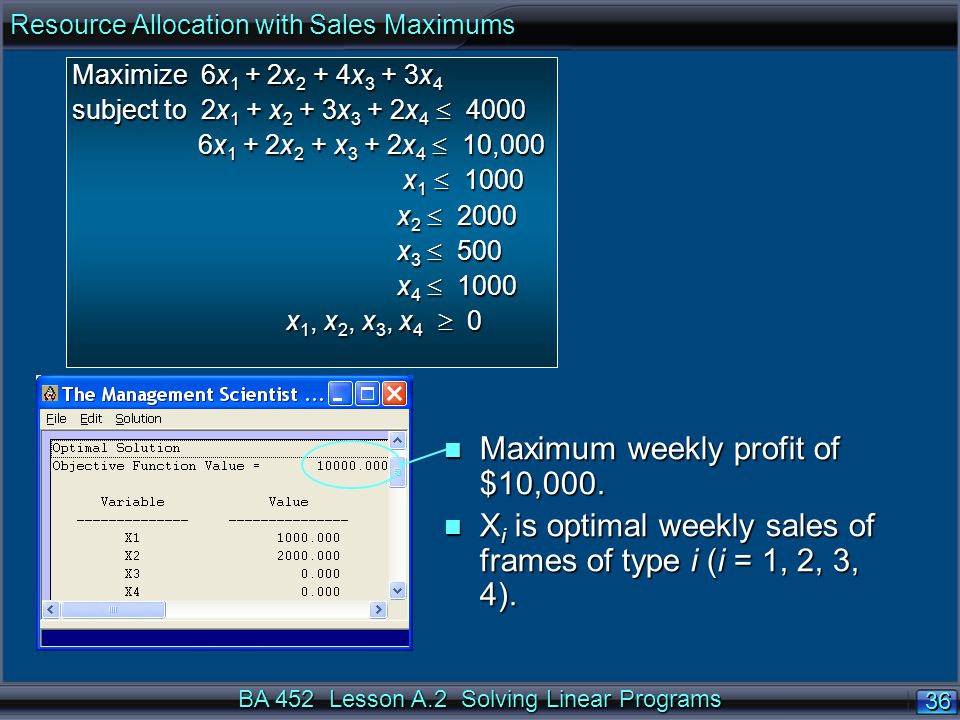 BA 452 Lesson A.2 Solving Linear Programs 36 n Maximum weekly profit of $10,000.