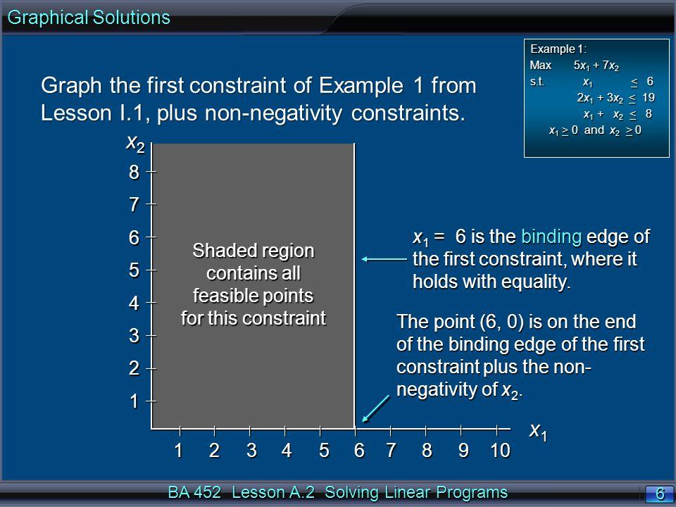 BA 452 Lesson A.2 Solving Linear Programs 37 End of Lesson A.2 BA 452 Quantitative Analysis