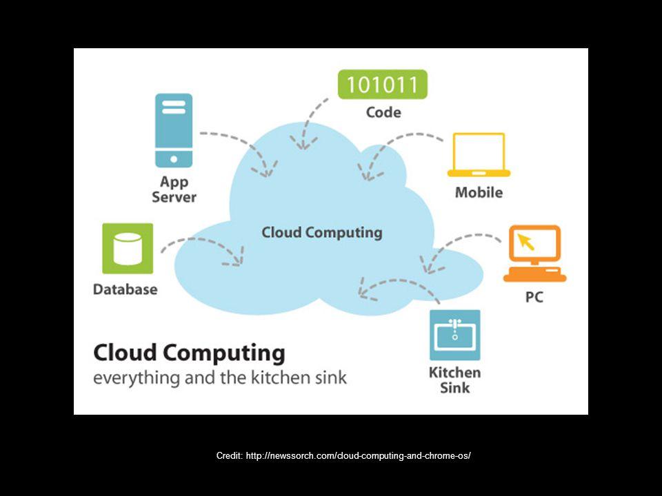 Credit: http://newssorch.com/cloud-computing-and-chrome-os/