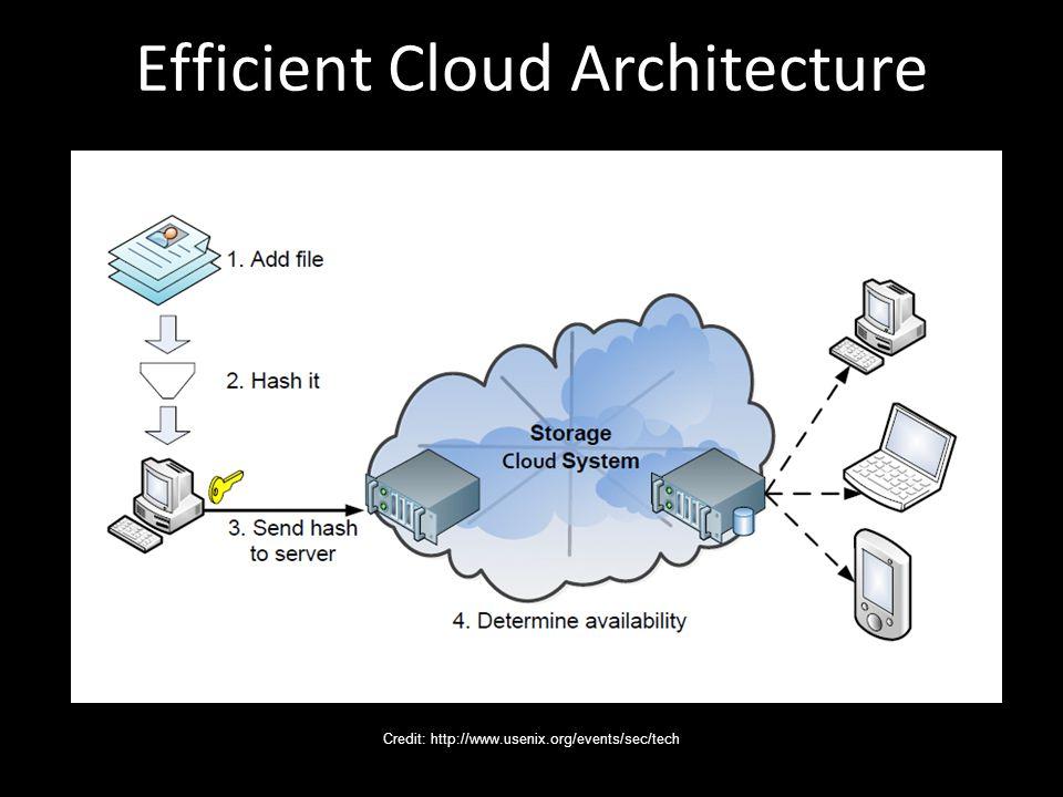 Efficient Cloud Architecture Credit: http://www.usenix.org/events/sec/tech