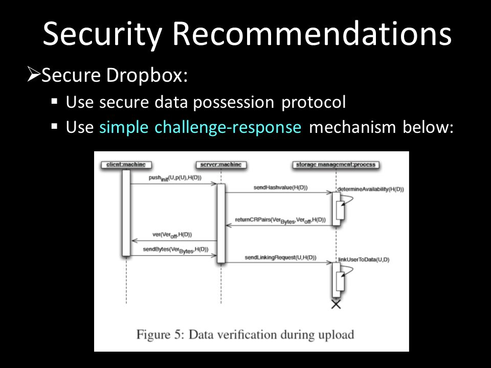 Security Recommendations  Secure Dropbox:  Use secure data possession protocol  Use simple challenge-response mechanism below:
