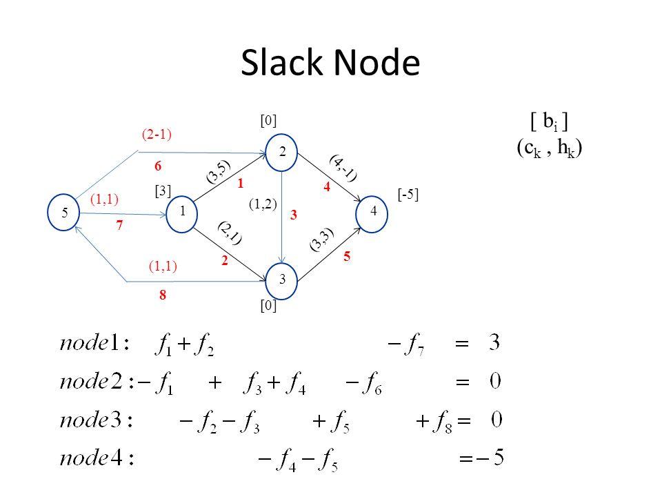 Slack Node [ b i ] (c k, h k ) [3] [-5] (1,2) (4,-1) (3,5) 2 1 3 4 (2,1) (3,3) [0] 1 2 5 4 3 5 8 7 6 (2-1) (1,1)