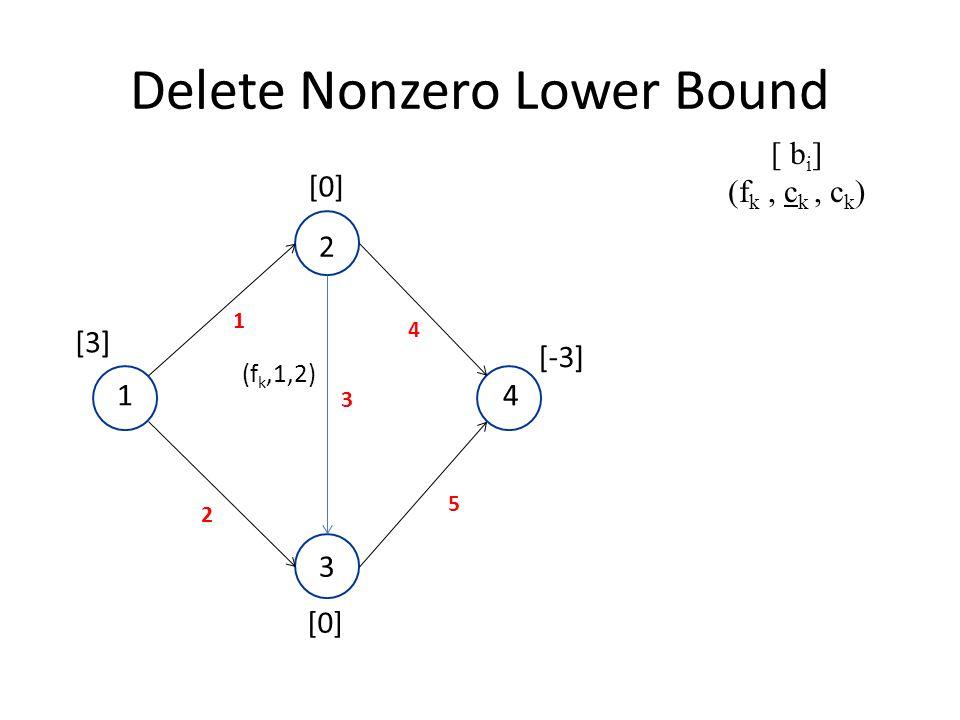 Delete Nonzero Lower Bound [3] [-3] (f k,1,2) 2 1 3 4 [0] 1 2 5 4 3 [ b i ] (f k, c k, c k )