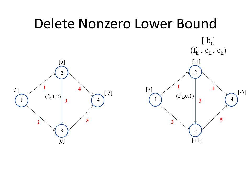 Delete Nonzero Lower Bound [3] [-3] (f k,1,2) 2 1 3 4 [0] 1 2 5 4 3 [ b i ] (f k, c k, c k ) [3] [-3] (f' k,0,1) 2 1 3 4 [-1] [+1] 1 2 5 4 3
