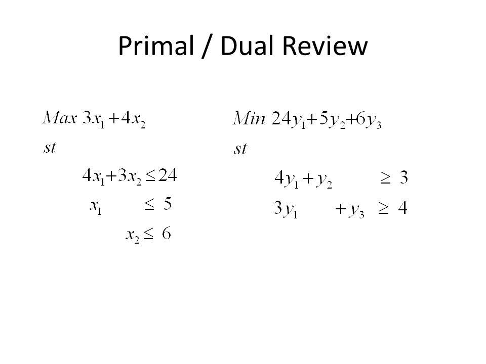 Primal / Dual Review