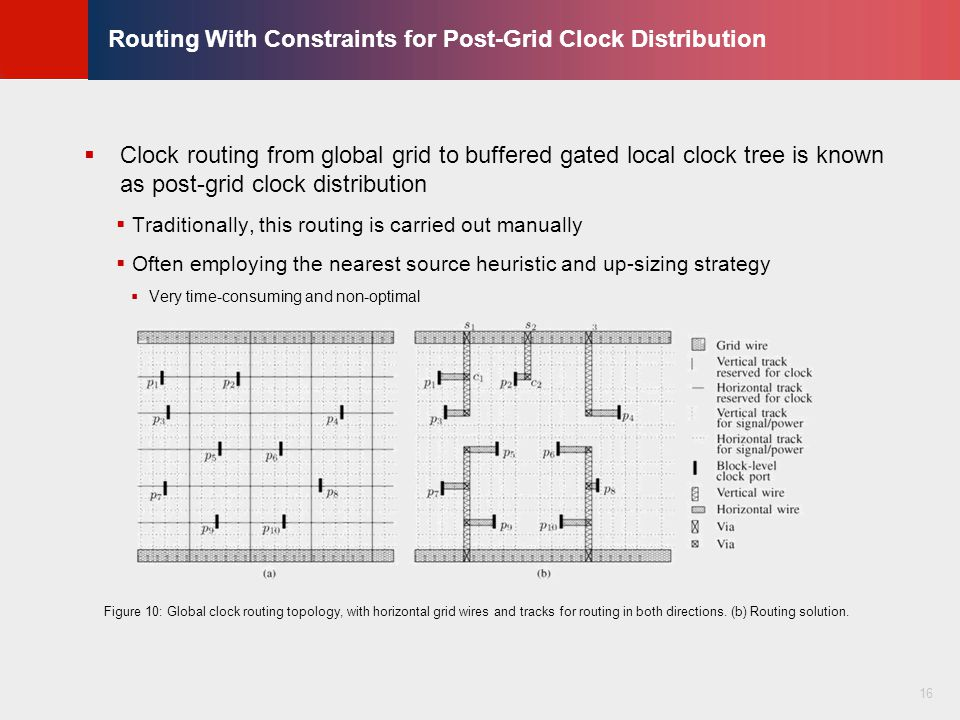 © KLMH Lienig Routing With Constraints for Post-Grid Clock Distribution  Clock routing from global grid to buffered gated local clock tree is known as post-grid clock distribution  Traditionally, this routing is carried out manually  Often employing the nearest source heuristic and up-sizing strategy  Very time-consuming and non-optimal 16 Figure 10: Global clock routing topology, with horizontal grid wires and tracks for routing in both directions.