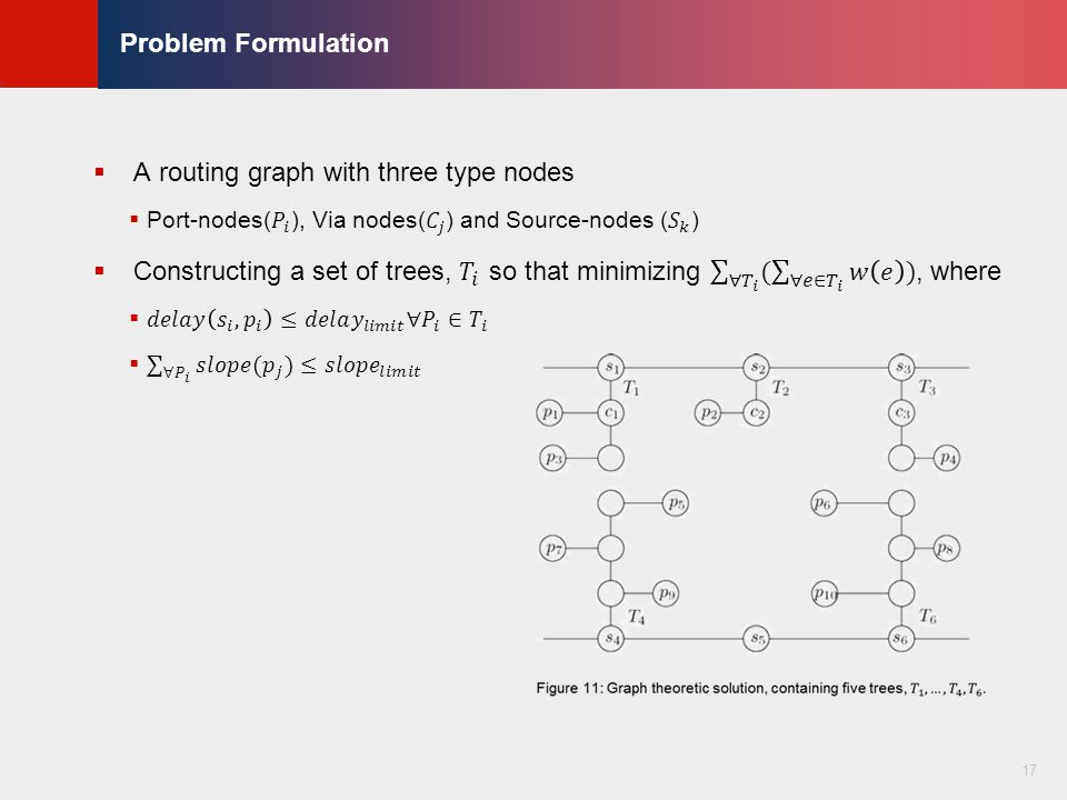 © KLMH Lienig Problem Formulation 17