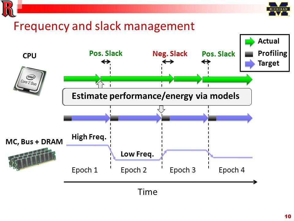 10 Frequency and slack management Time Epoch 1Epoch 2Epoch 3Epoch 4 High Freq.