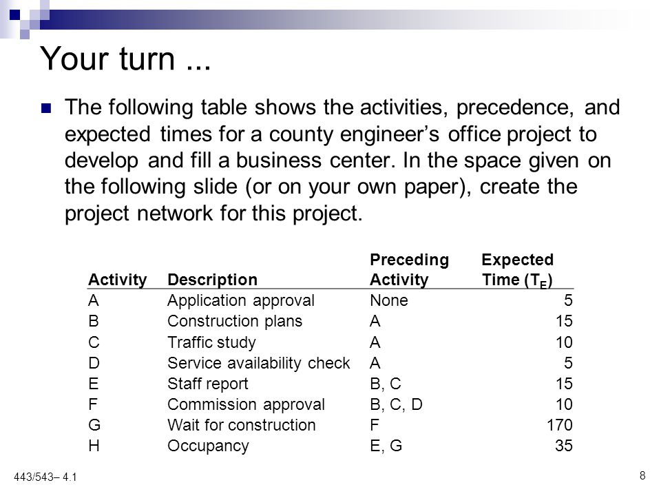 Your turn... The following table shows the activities, precedence, and expected times for a county engineer's office project to develop and fill a bus
