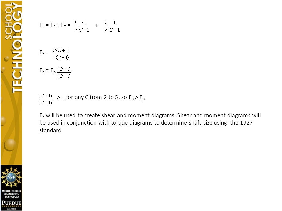F b = F S + F T = + F b = F b = F p > 1 for any C from 2 to 5, so F b > F p F b will be used to create shear and moment diagrams.