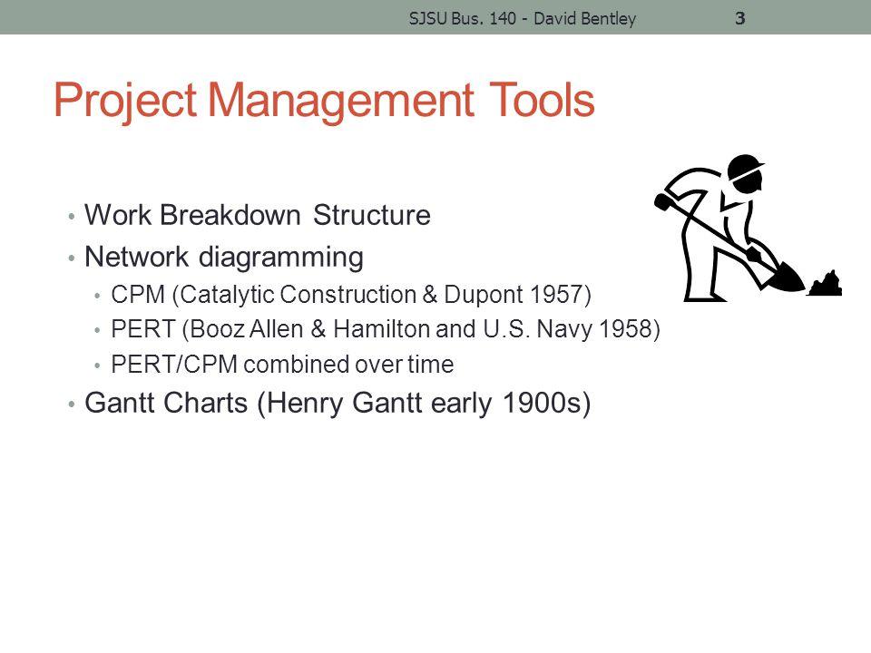 Planning Complex Projects - Work Breakdown Structure SJSU Bus.