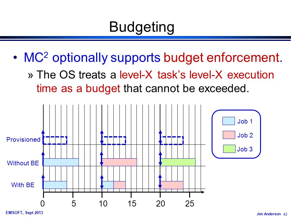 Jim Anderson 42 EMSOFT, Sept 2013 Budgeting MC 2 optionally supports budget enforcement.