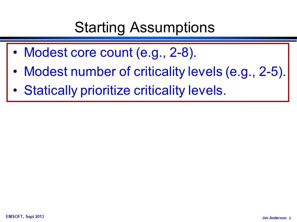 Jim Anderson 30 EMSOFT, Sept 2013 So Far… CE EDF/RM Level A Level B Level C Level D Core 1 Core 2 Core 3 Core 4 higher (static) priority lower (static) priority