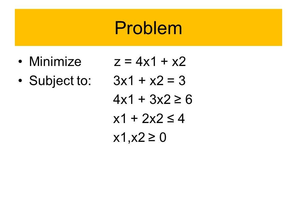Problem Minimize z = 4x1 + x2 Subject to: 3x1 + x2 = 3 4x1 + 3x2 ≥ 6 x1 + 2x2 ≤ 4 x1,x2 ≥ 0