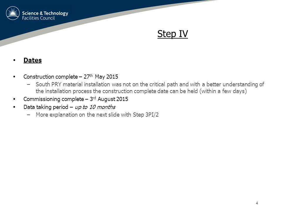 5 Step 3PI/2 (the Step formally know as V)
