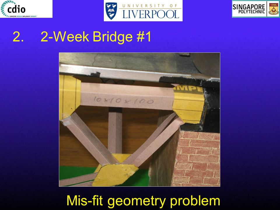 Mis-fit geometry problem 2.2-Week Bridge #1