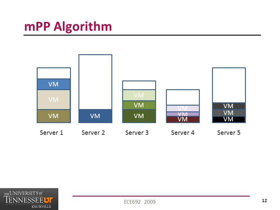 12 ECE692 2009 mPP Algorithm VM Server 1Server 2Server 3Server 4Server 5