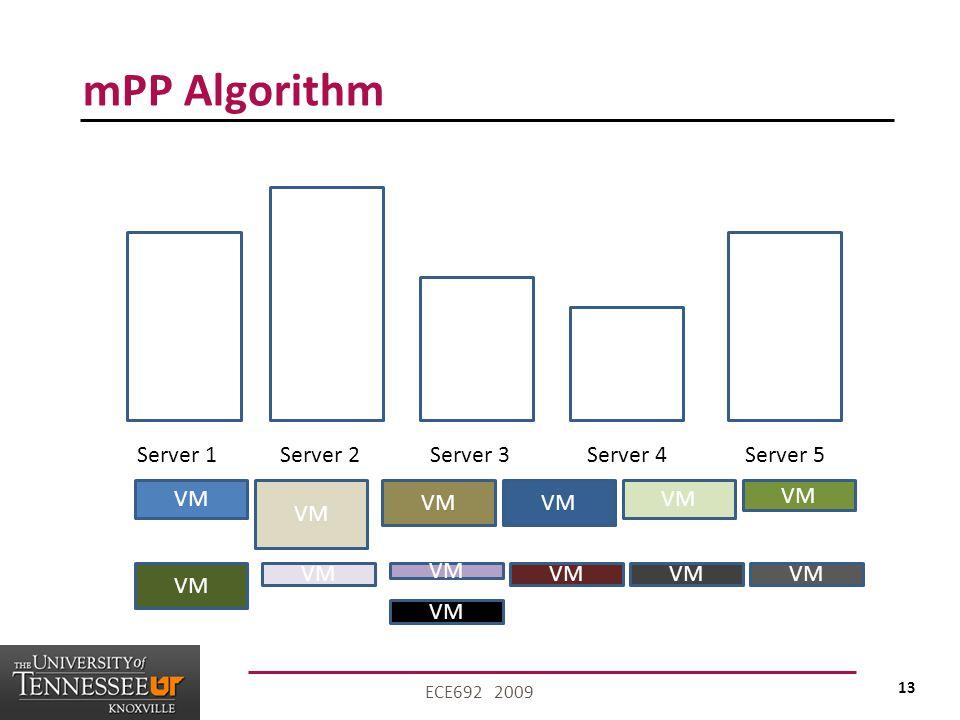 13 ECE692 2009 mPP Algorithm VM Server 1Server 2Server 3Server 4Server 5