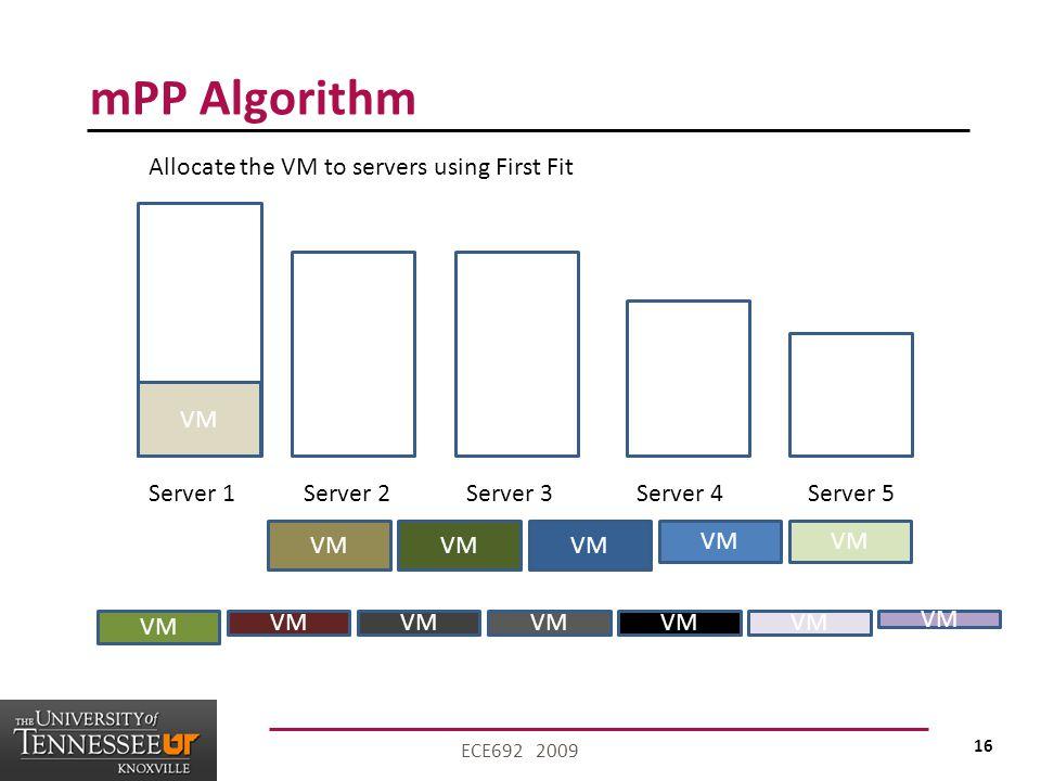 16 ECE692 2009 mPP Algorithm VM Server 1Server 2Server 3Server 4Server 5 Allocate the VM to servers using First Fit