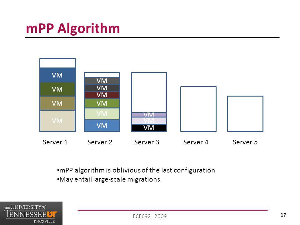 17 ECE692 2009 mPP Algorithm VM Server 1Server 2Server 3Server 4Server 5 mPP algorithm is oblivious of the last configuration May entail large-scale migrations.