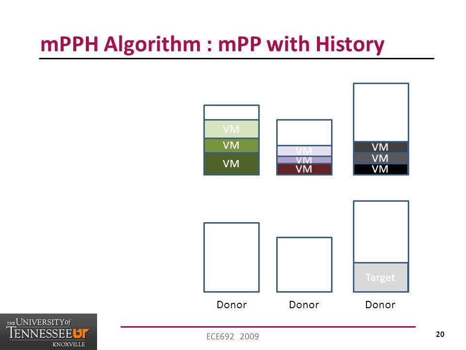 20 ECE692 2009 mPPH Algorithm : mPP with History VM Donor Target