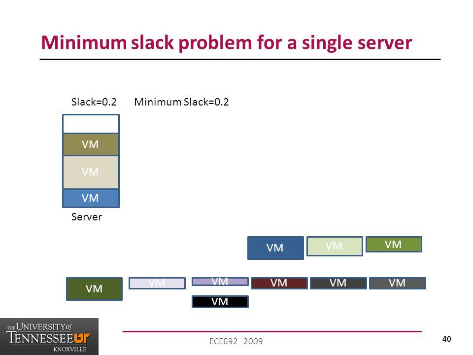 40 ECE692 2009 Minimum slack problem for a single server VM Server VM Slack=0.2Minimum Slack=0.2