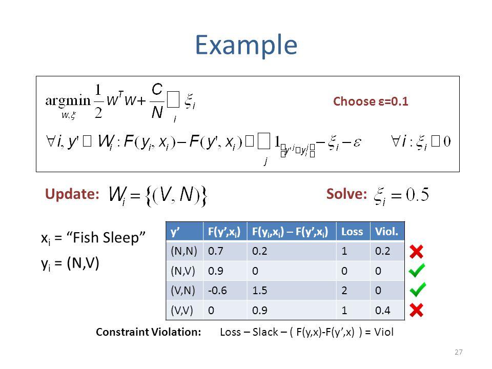 "27 Example x i = ""Fish Sleep"" y i = (N,V) Update: Solve: y'F(y',x i )F(y i,x i ) – F(y',x i )LossViol. (N,N)0.70.21 (N,V)0.9000 (V,N)-0.61.520 (V,V)00"