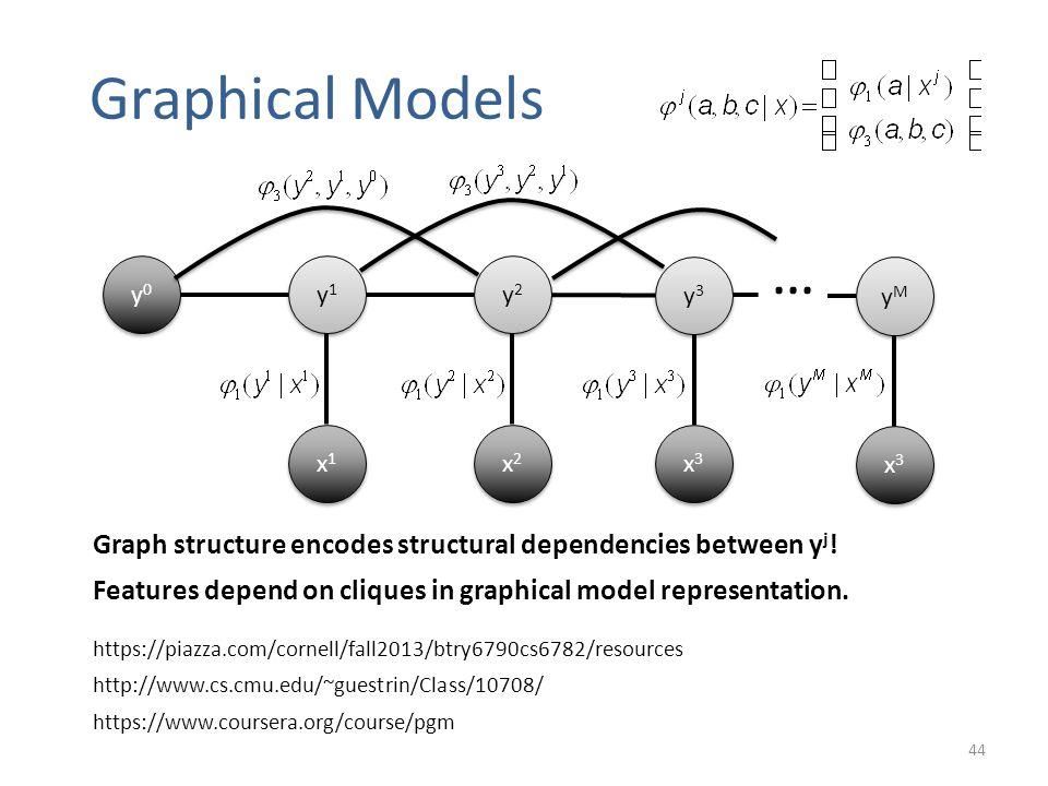 44 x1x1 x1x1 x2x2 x2x2 y1y1 y1y1 y2y2 y2y2 yMyM yMyM … x3x3 x3x3 y0y0 y0y0 Graph structure encodes structural dependencies between y j ! y3y3 y3y3 x3x