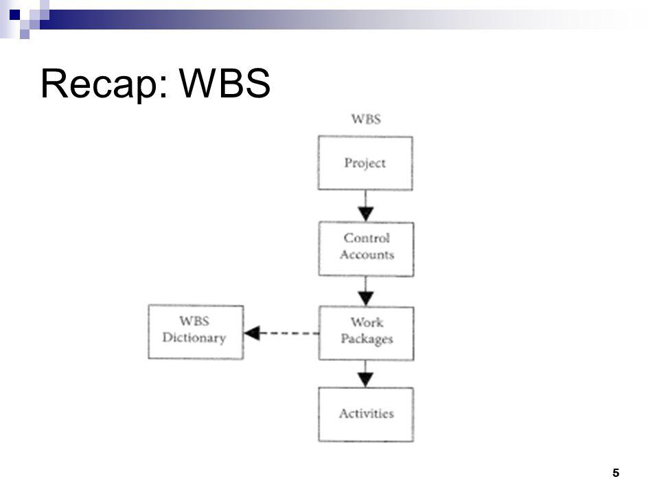 Recap: WBS 5