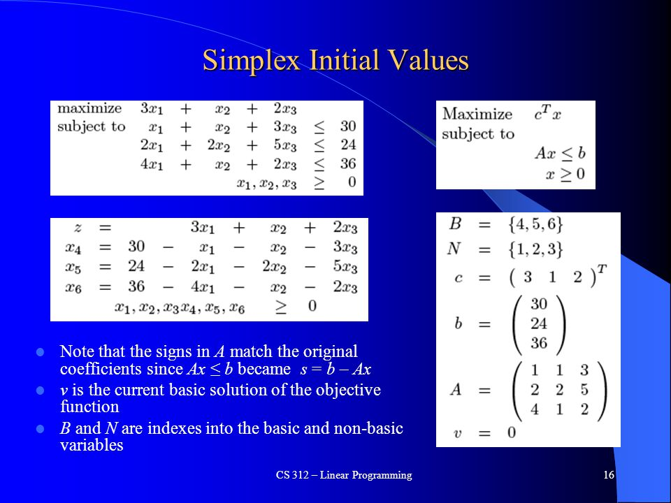 Simplex Initial Values CS 312 – Linear Programming16 Note that the signs in A match the original coefficients since Ax ≤ b became s = b – Ax v is the