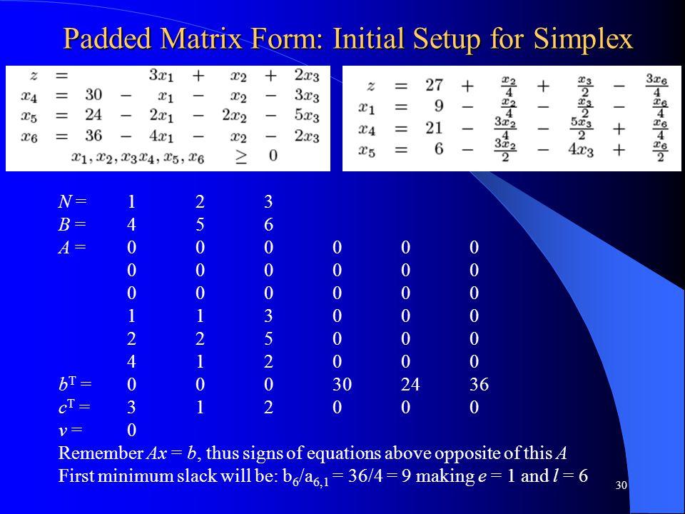 Padded Matrix Form: Initial Setup for Simplex N = 123 B =456 A =000000 000000 113000 225000 412000 b T = 000302436 c T =312000 v =0 Remember Ax = b, t