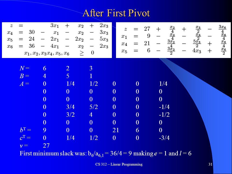 After First Pivot N = 623 B =451 A =01/41/2001/4 000000 03/45/200-1/4 03/2400-1/2 000000 b T = 9002160 c T =01/41/200-3/4 v =27 First minimum slack wa