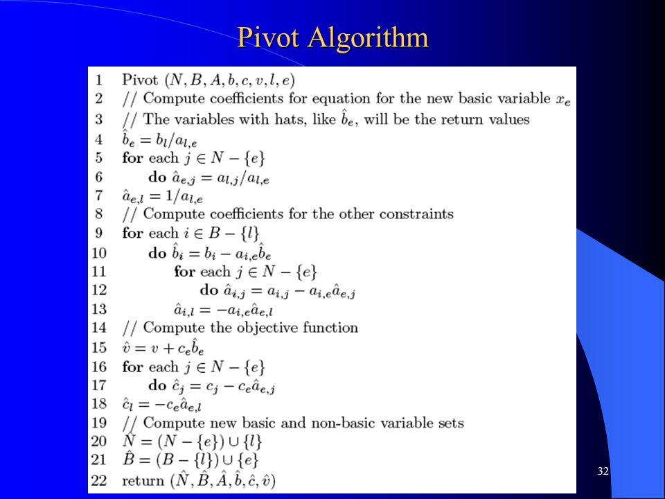 Pivot Algorithm CS 312 – Linear Programming32