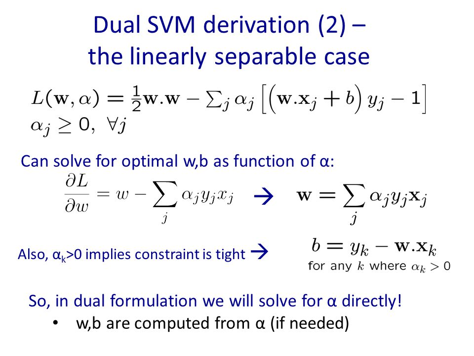 Dual SVM derivation (2) – the linearly separable case Can solve for optimal w,b as function of α:  Also, α k >0 implies constraint is tight  So, in