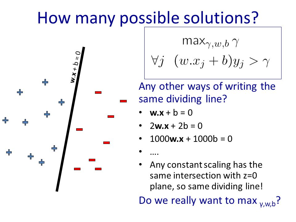 How many possible solutions? w.x + b = 0 Any other ways of writing the same dividing line? w.x + b = 0 2w.x + 2b = 0 1000w.x + 1000b = 0 …. Any consta
